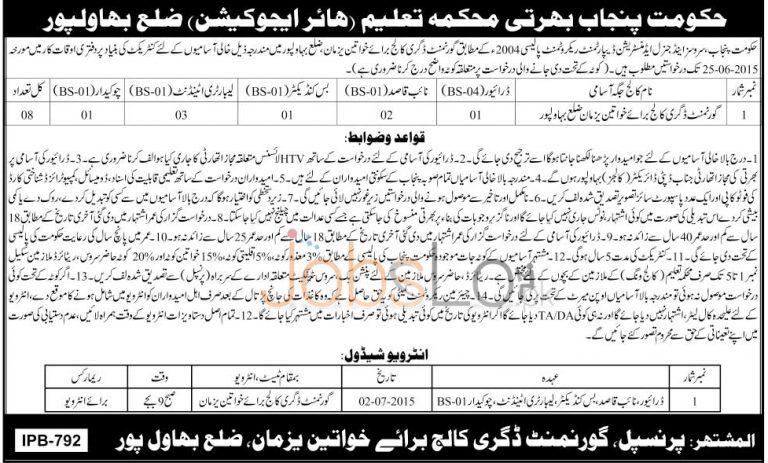 Education Department Punjab Jobs 2015 Bahawalpur District for Driver