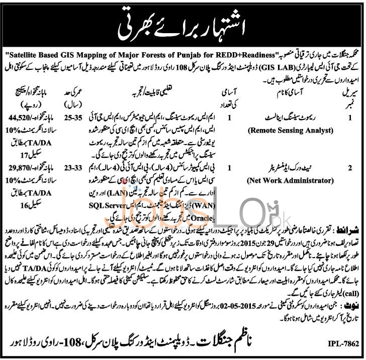 Forest Department Punjab Jobs