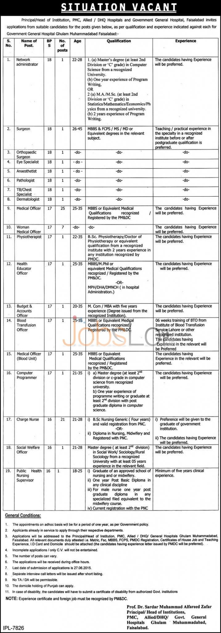 Govt Jobs in Faisalabad