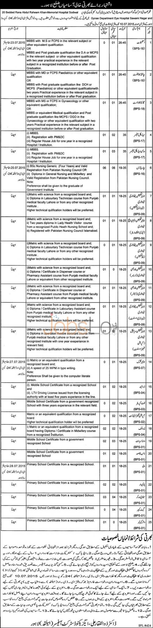 Health Department Punjab Lahore Jobs