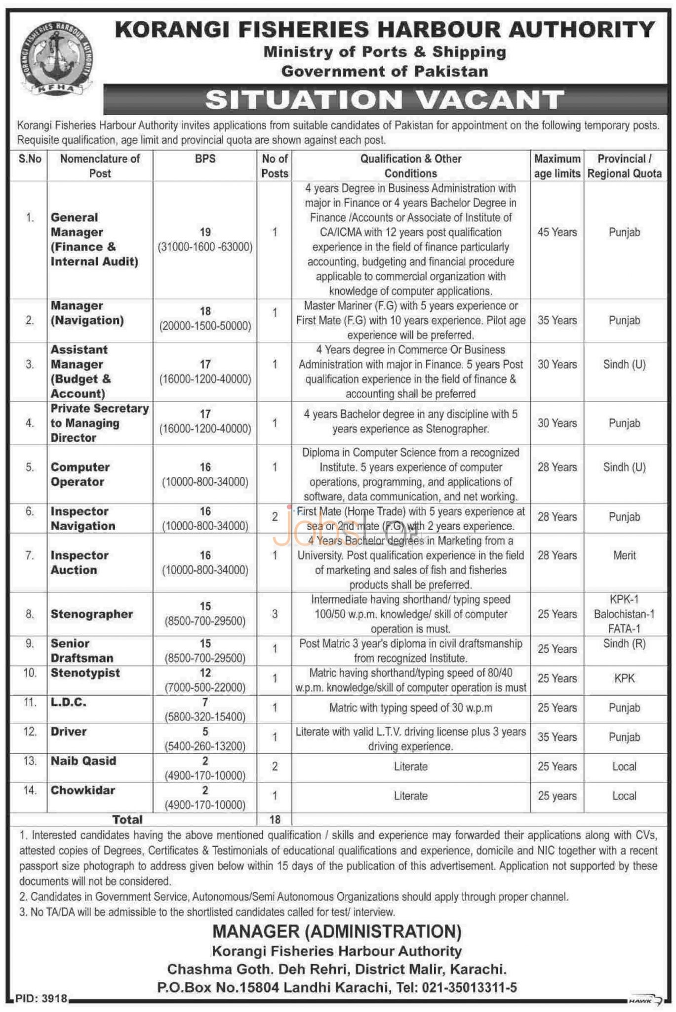 Ministry of Ports & Shipping Jobs