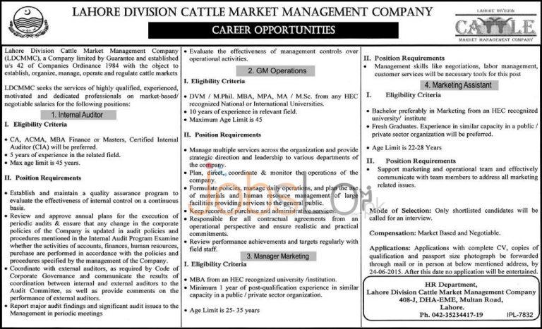 Lahore Cattle Market Management Company Jobs 2015 June 11 Advertisement