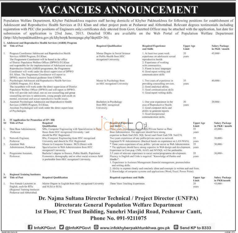 Population Welfare Department KPK Jobs 2015 Peshawar Pakistan
