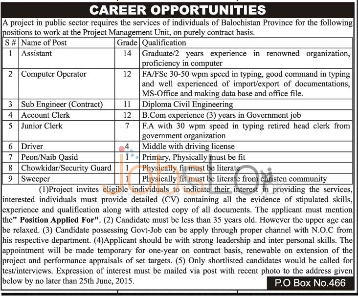 Public Sector Organization Balochistan Jobs