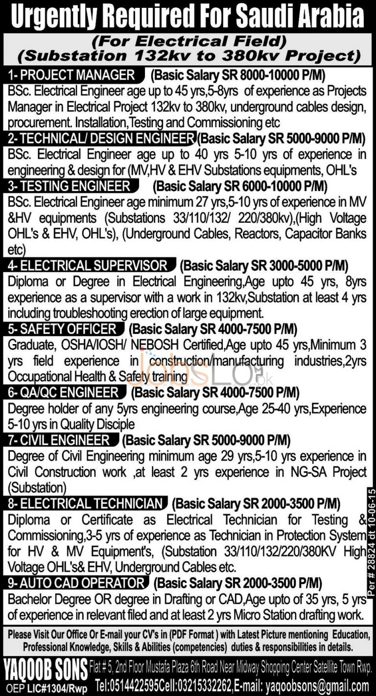 Jobs in Saudi Arabia 2015 Urgently Required for Electrical Field