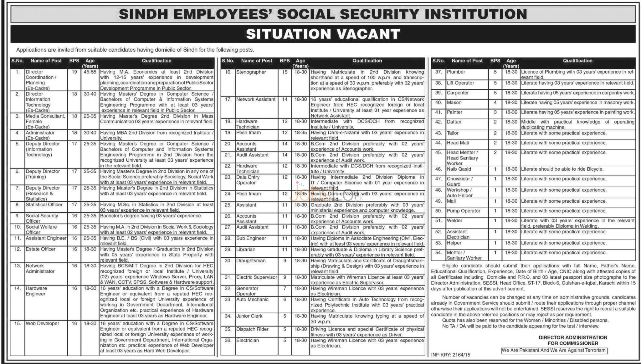 Sindh Employees Social Security Institution Jobs
