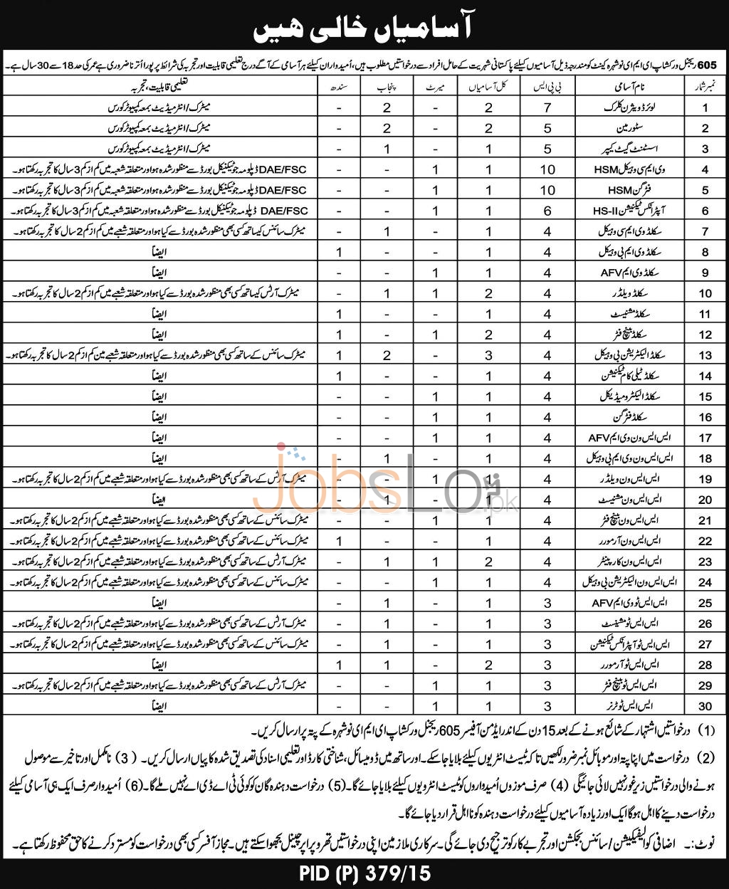 605 Regional Workshop EME Nowshera Cantt Jobs