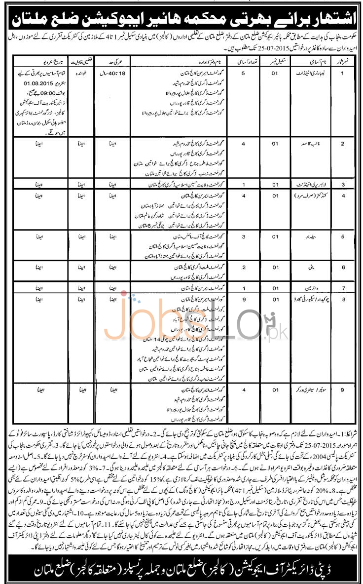 Education Department Punjab Multan Jobs 03 July 2015 Advertisement