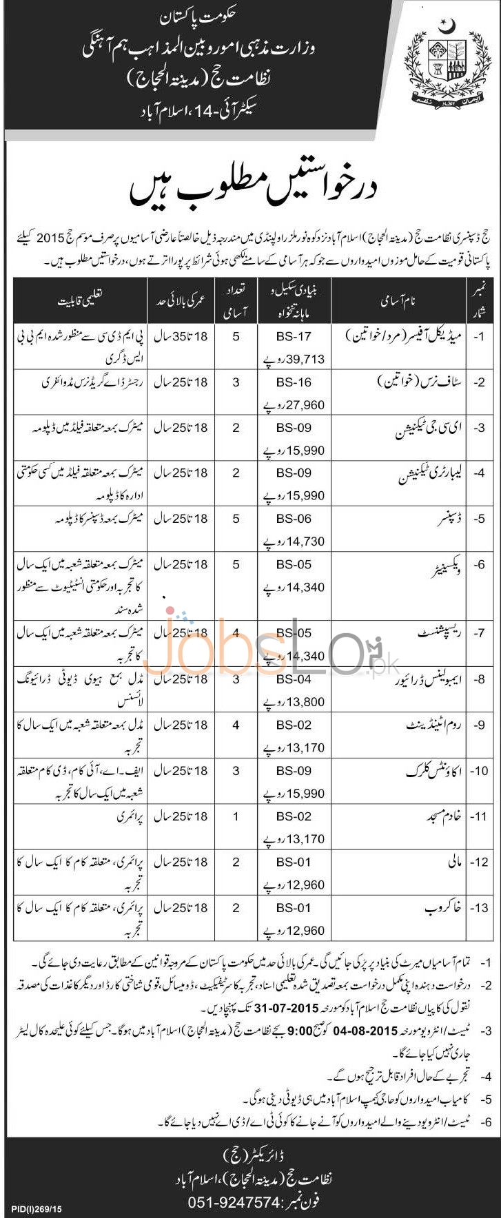 Ministry of Religious Affairs Jobs