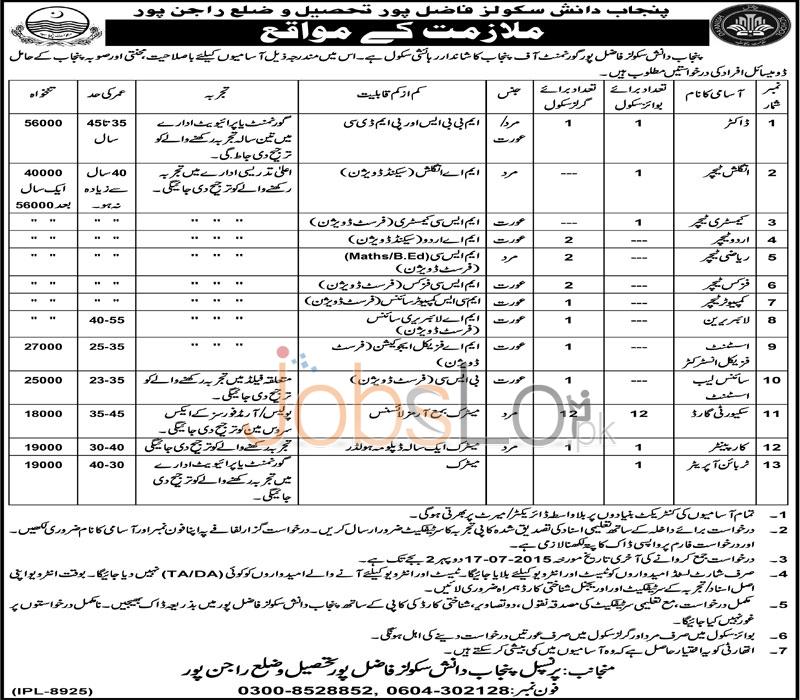 Punjab Daanish School Jobs