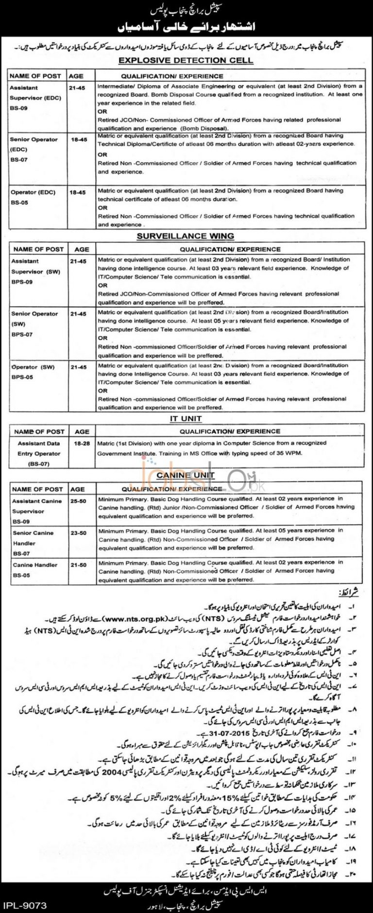 Special Branch Punjab Police NTS Jobs 09 July 2015 Application Form