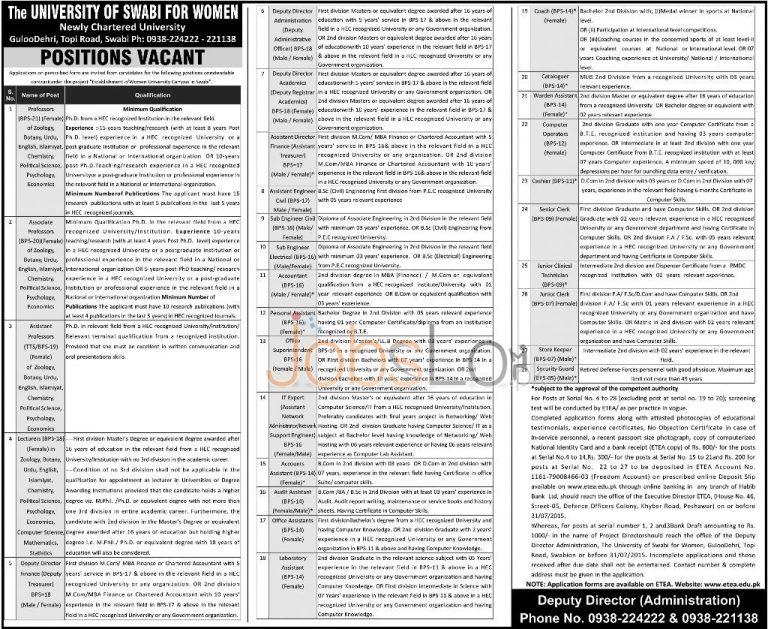 University of Swabi for Women Jobs 03 July 2015 Application Form