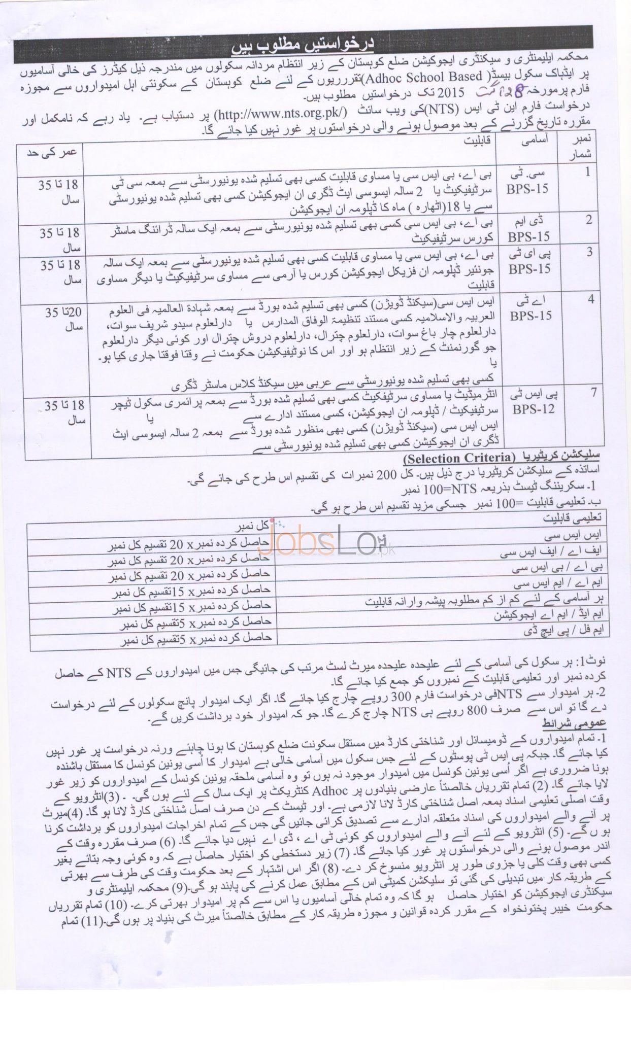KPK Elementary & Secondary Education Kohistan Jobs