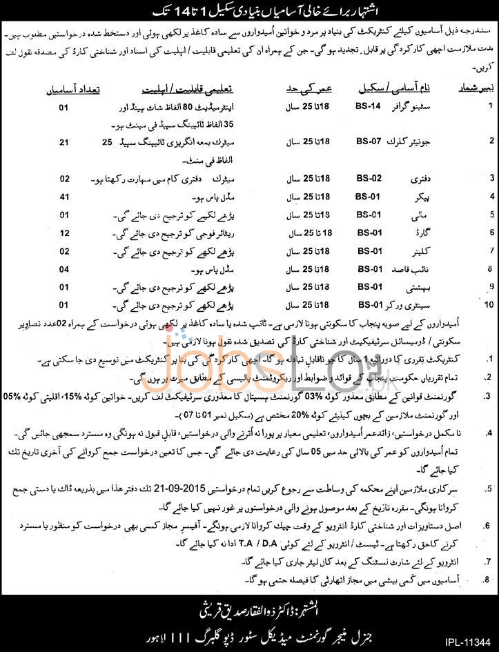 Government Medical Store Depot Jobs