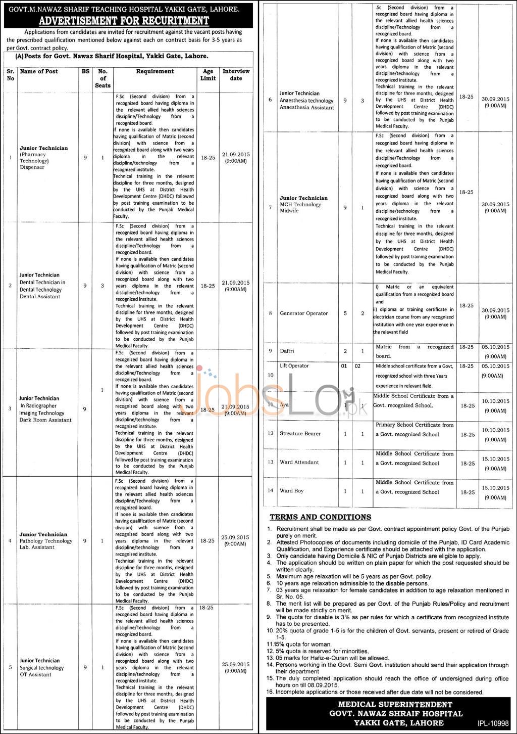 Govt Nawaz Sharif Teaching Hospital Lahore Jobs