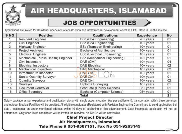 PAF Air Headquarters Islamabad Jobs August 2015 Latest Advertisement