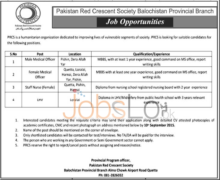 Pakistan Red Crescent Society PRCS Balochistan Jobs August 2015