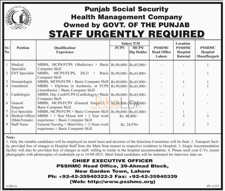 Punjab Social Security Health Management Company Jobs August 2015