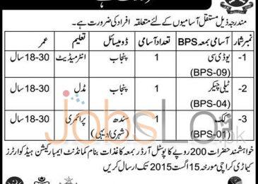 Embarkation Headquarters Keamari Karachi Pakistan Army Jobs 08 August 2015