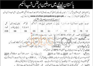 Pakistan Navy Civilian Apprenticeship 2015 August Latest Advertisement