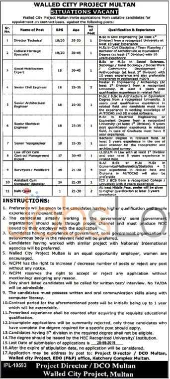 Walled City Project Multan Jobs