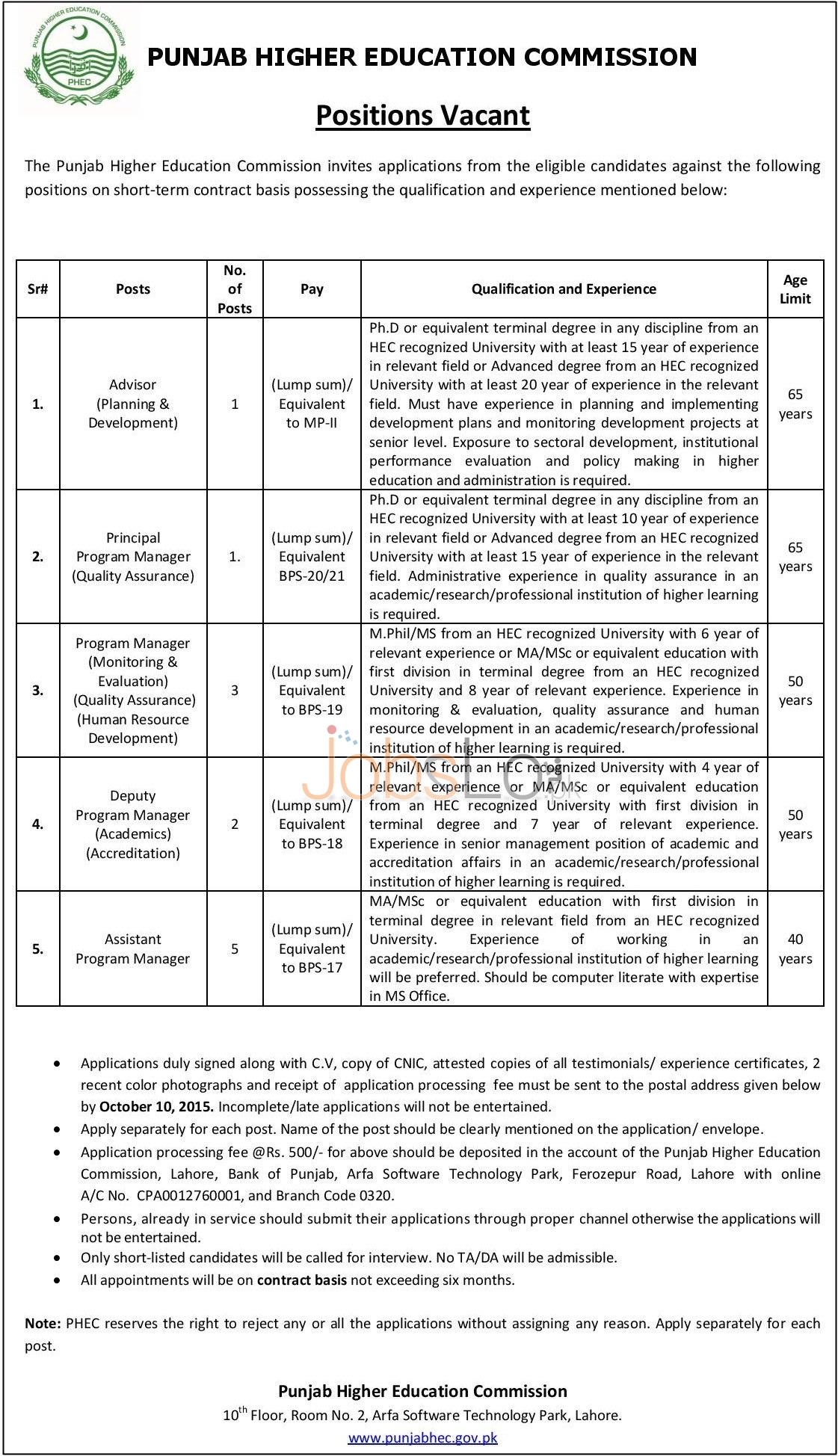 Punjab HEC Jobs