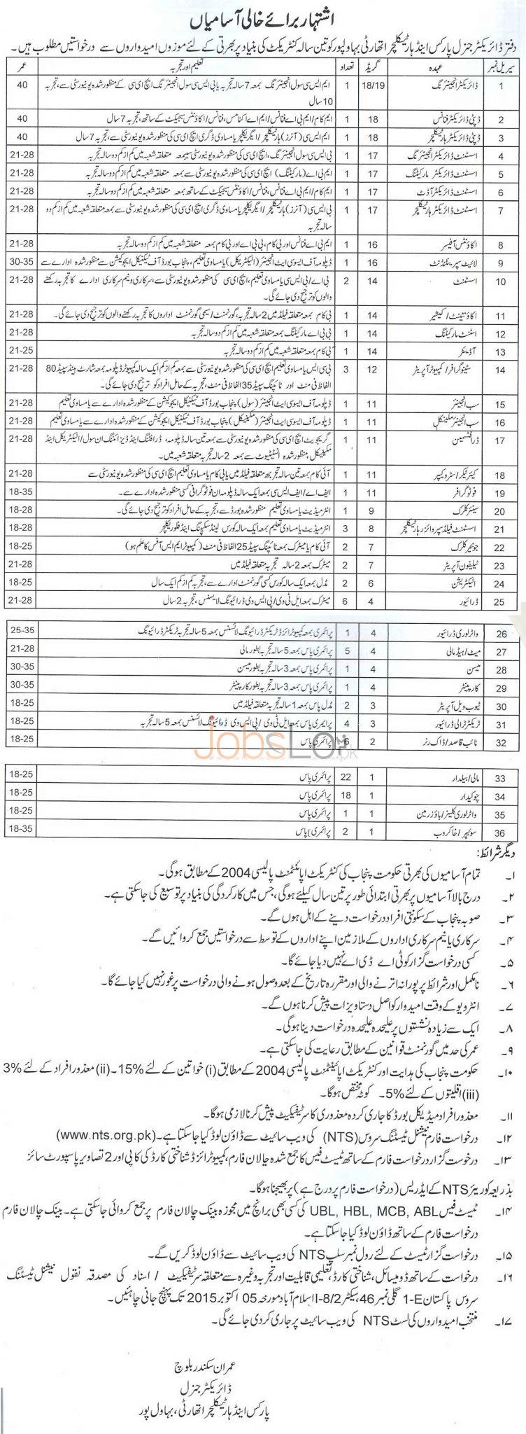 PHA Bahawalpur Jobs