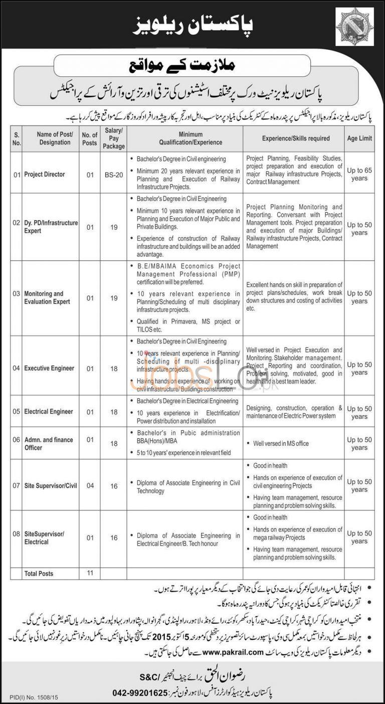 Pakistan Railway Jobs 2015 Latest Employment Opportunities