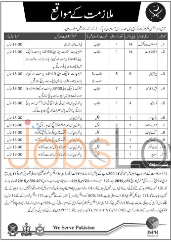 Army Air Defence Jobs