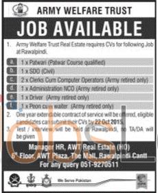 Army Welfare Trust Pakistan Jobs