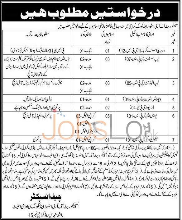 Inspectorate of Army Stores & Clothing Karachi Jobs 2015 Lahore & Rawalpindi