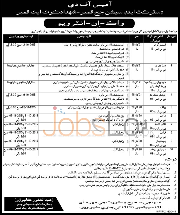 District & Session Court Shahdadkot Jobs
