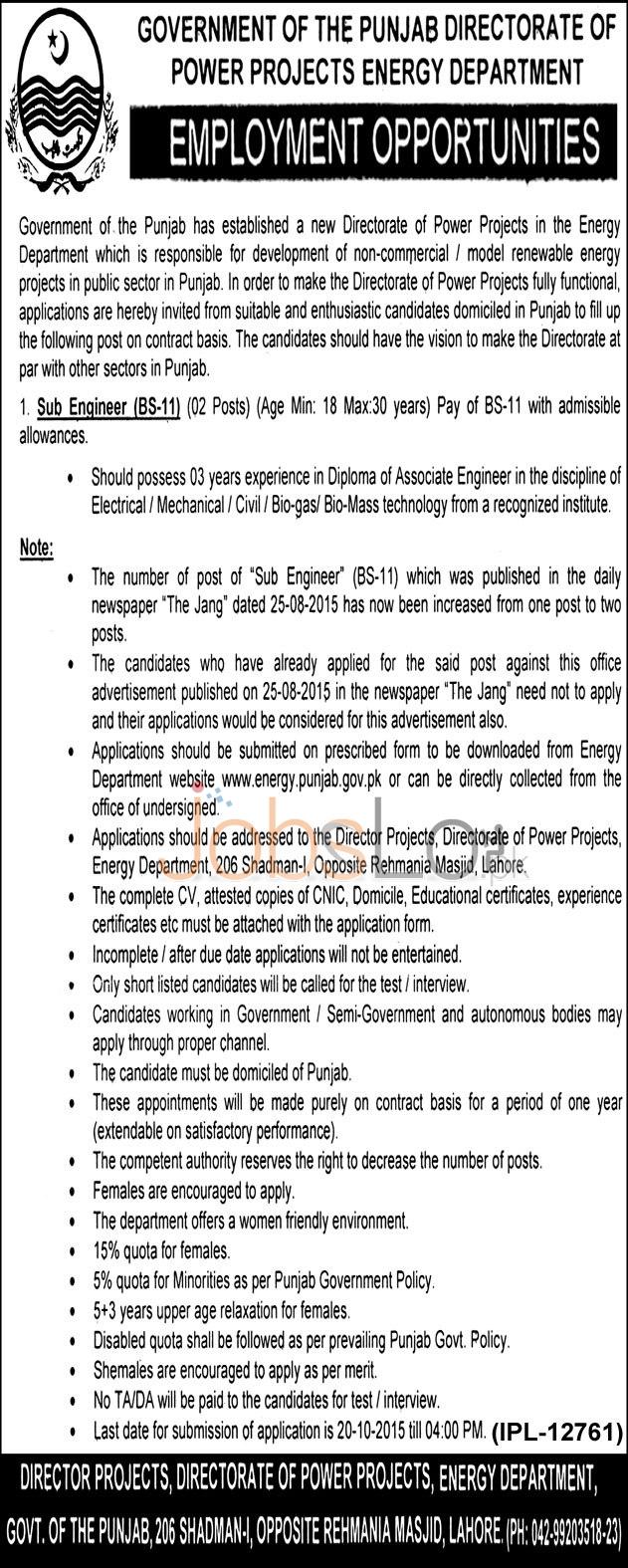 Energy Department Punjab Lahore Jobs