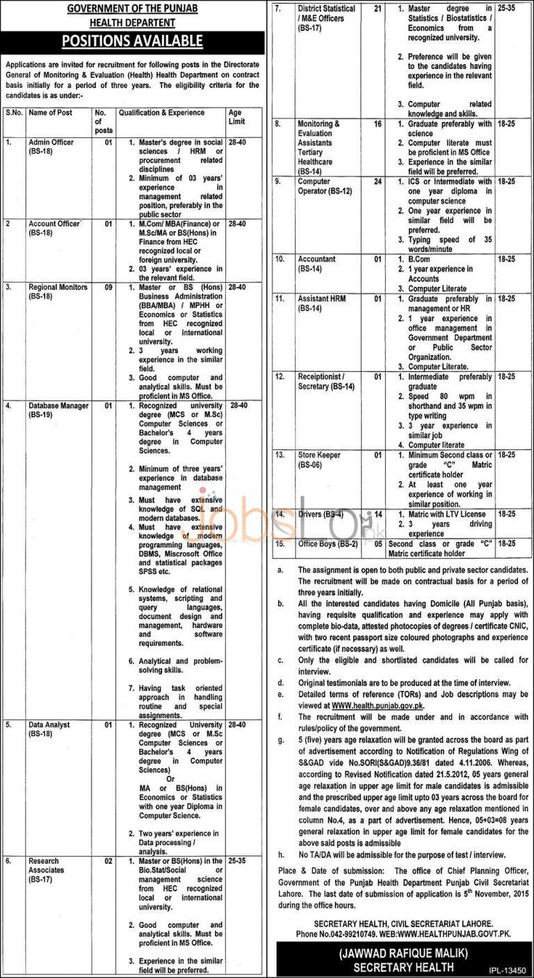 Health Department Punjab Jobs Lahore 2015 October Advertisement