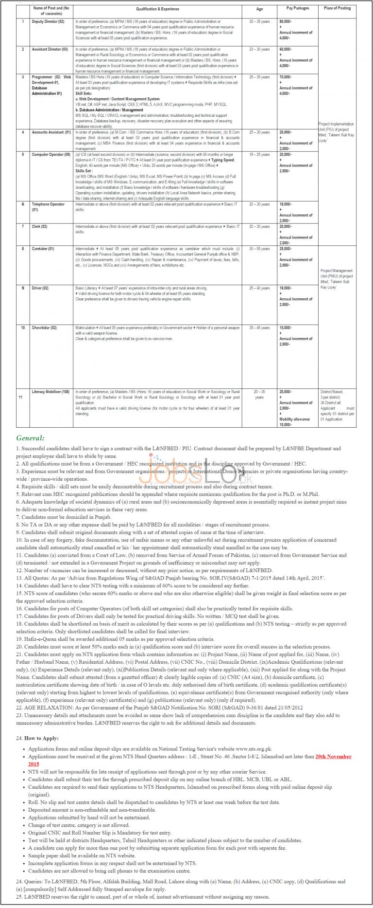 Literacy & Non Formal Basic Education NTS Jobs 2015 November Advertisement