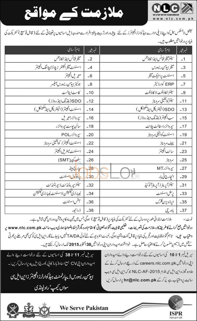 www.nlc.com.pk jobs Application Form 2015 National Logistic Cell