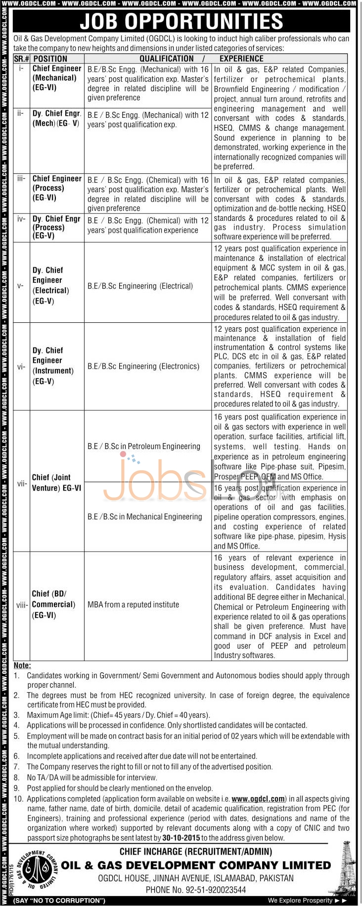 www.ogdcl.com jobs 2015 Application Form Latest Advertisement