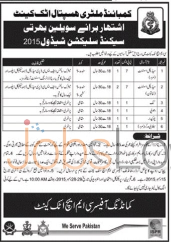 Combined Military Hospital CMH Attock Jobs 2015 Test / Interview Date