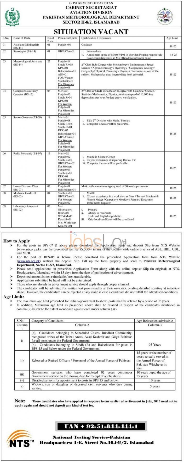 Pakistan Meteorological Department NTS Jobs Nov 2015 Application Form