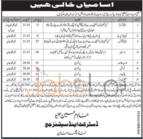 District & Session Court Tando Muhammad Khan Jobs