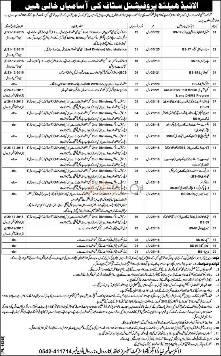 Health Department Punjab Jobs November 2015 Narowal Latest Advertisement