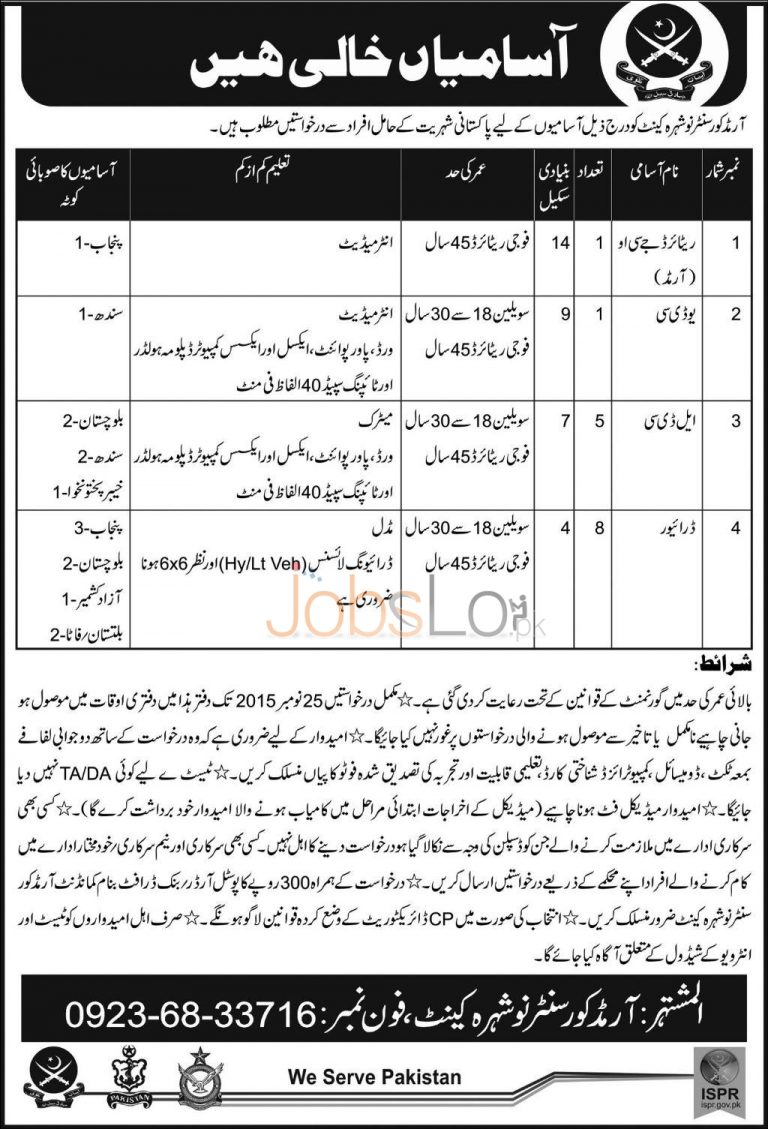 Pakistan Army Jobs November 2015 in Armoured Corps Nowshera Cantt