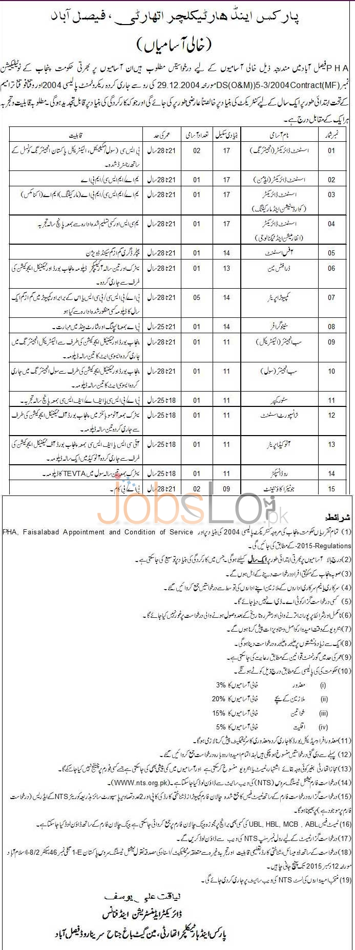 Parks and Horticulture Authority PHA Faisalabad Jobs 2015 NTS Form  