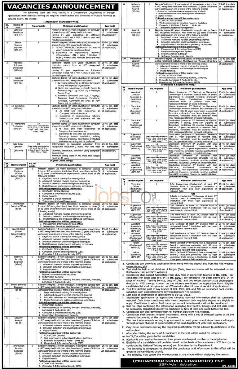 NTS Punjab Police Jobs November 2015 Application Form & Test Result
