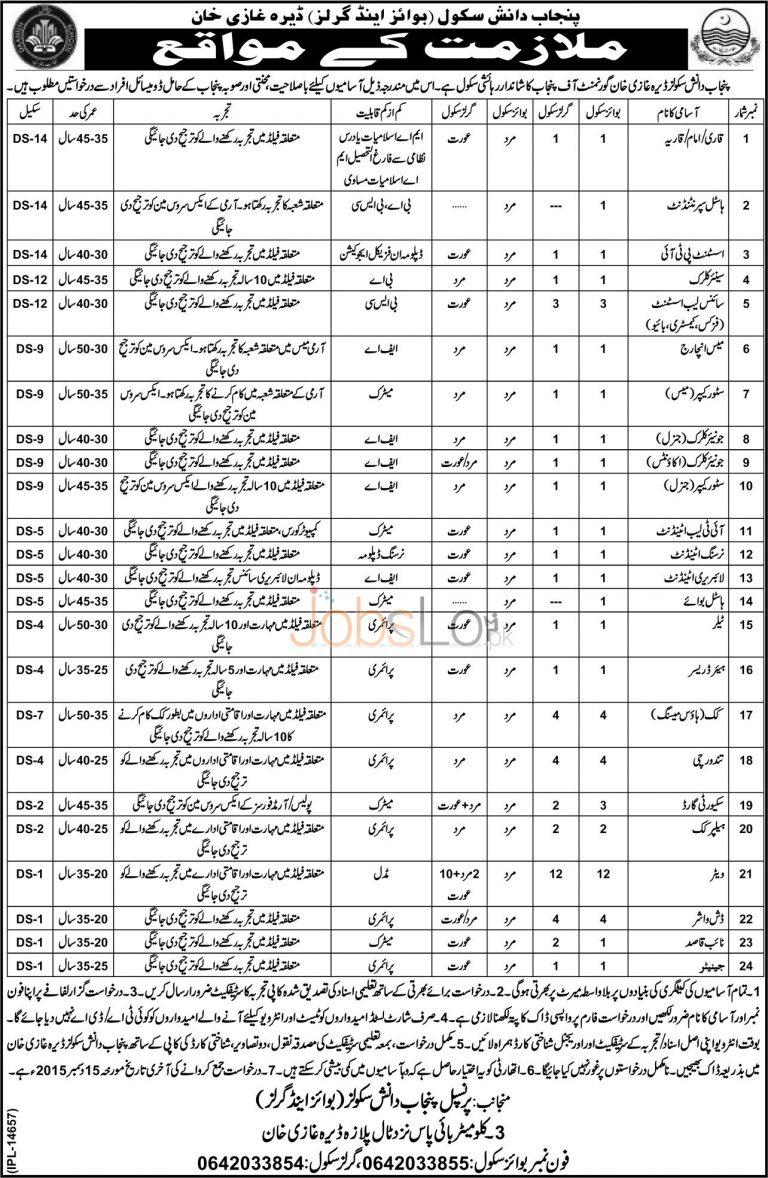 Govt of Punjab Daanish School Jobs 2015 DG Khan (Male & Female)