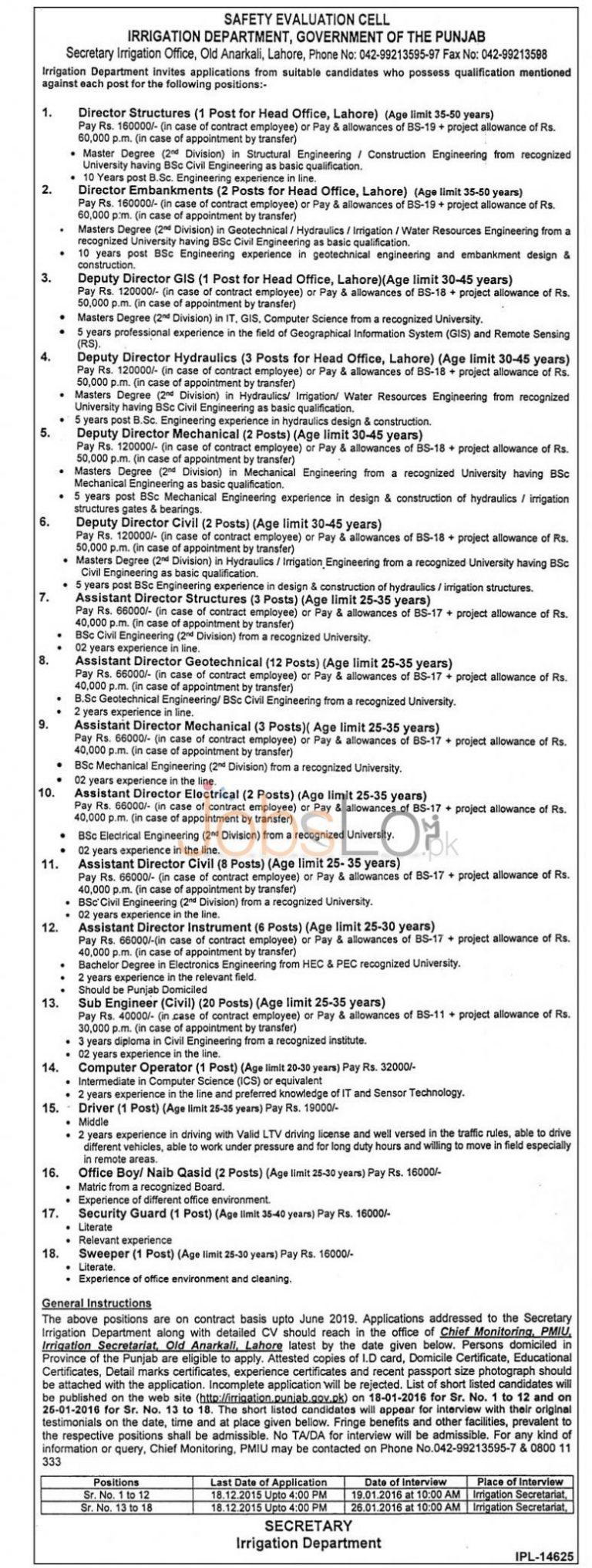 Irrigation Department Punjab Jobs 2015 Eligibility Criteria & Last Date
