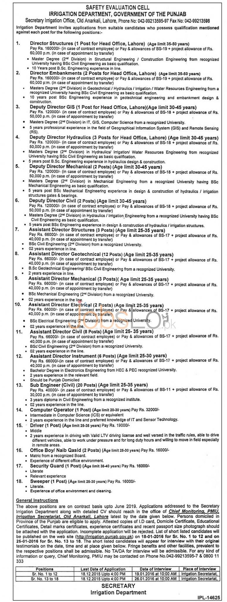 Irrigation Department Jobs