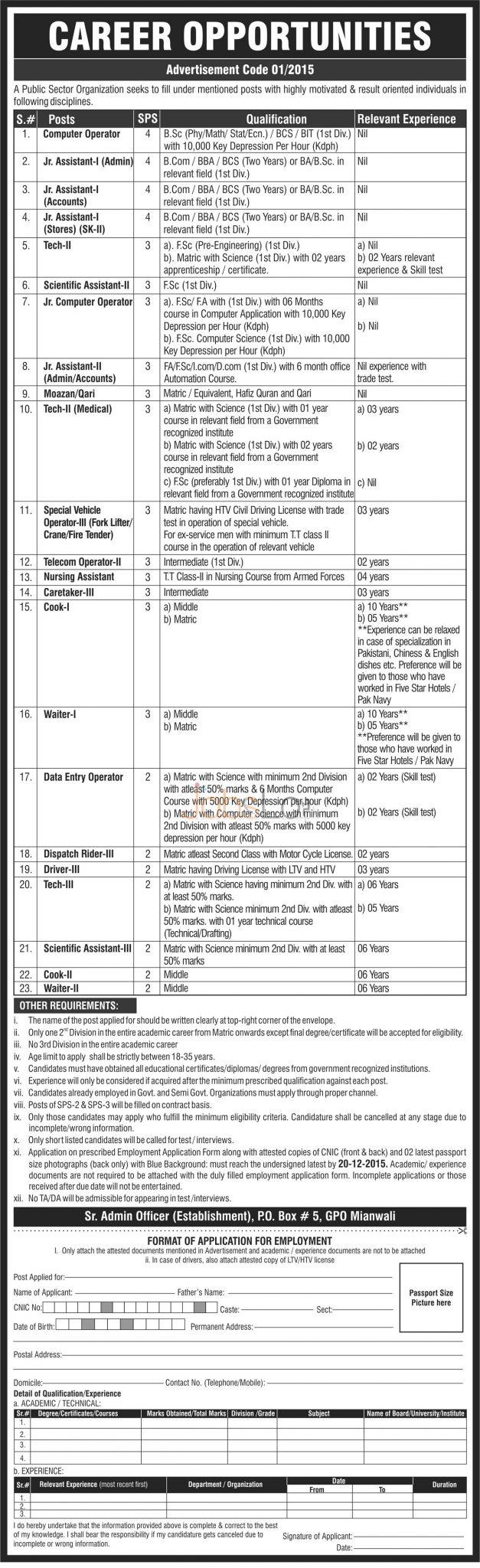 Public Sector Organization Mianwali Jobs 2015 Application Form Download