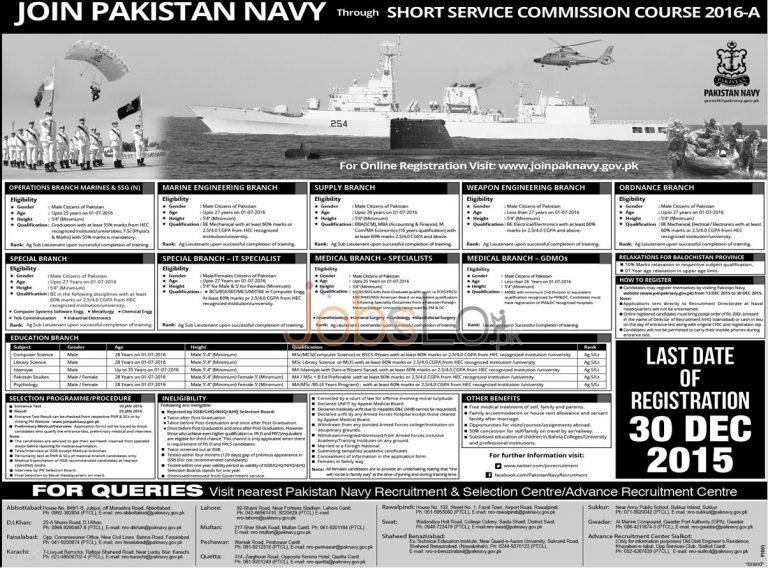 www.joinpaknavy.gov.pk Short Service Commission 2016-A Online Registration