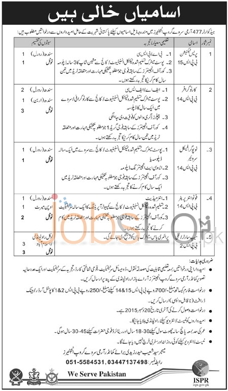 477 Army Survey Group Engineers Jobs 2015 Employment Opportunities
